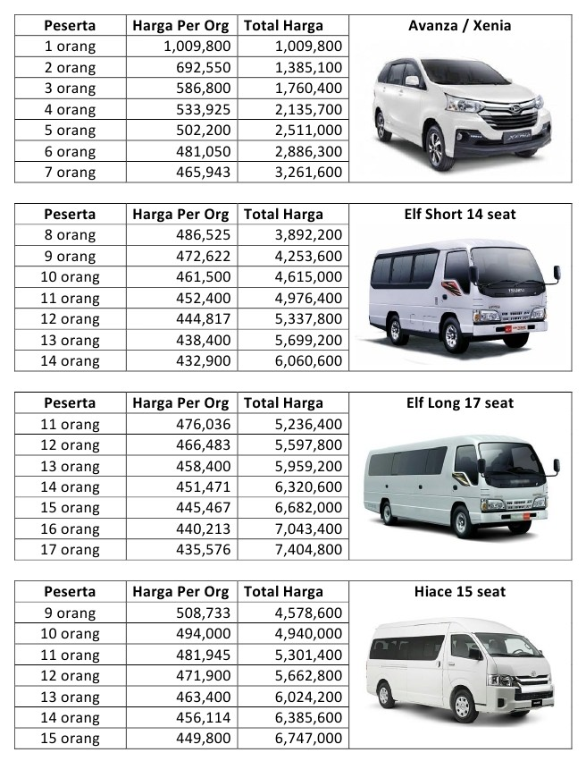 Paket Tour Bali Dolan Dolen 2019 - 2020